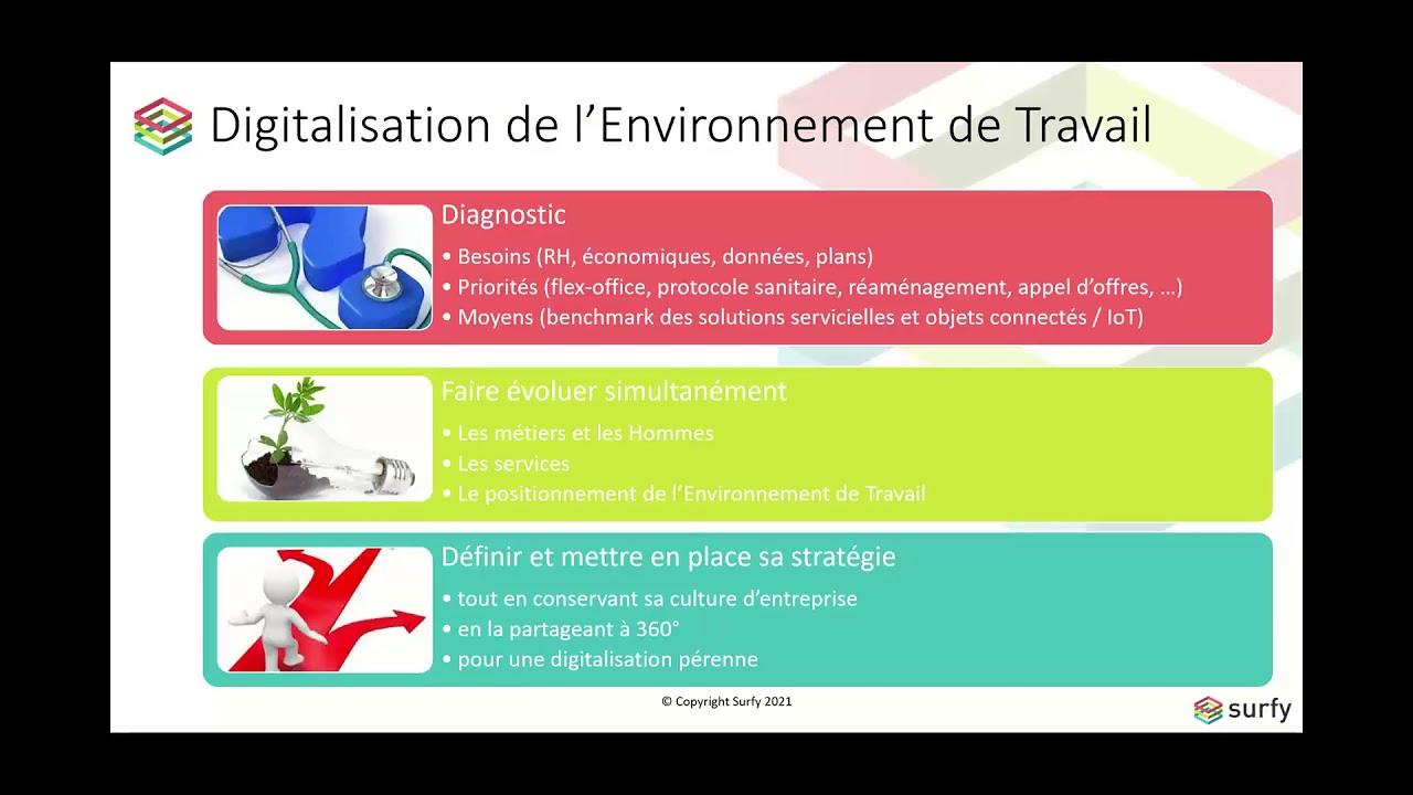 Enjeux et objectifs de la Digitalisation de l'Environnement de Travail