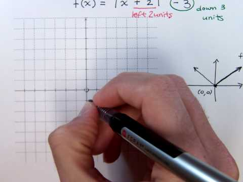 Graphing Absolute Value Functions - 1