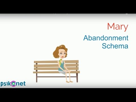 Abandonment Schema - Schema Therapy Training
