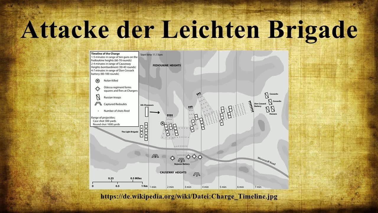Attacke Der Leichten Brigade
