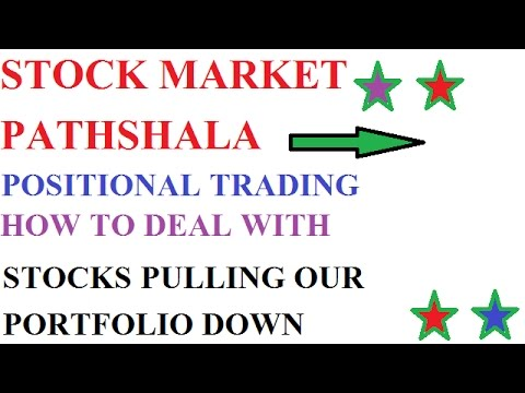 Trading strategies india