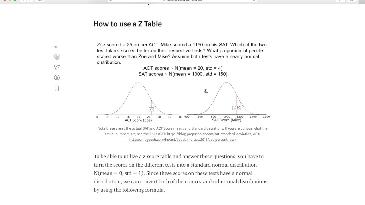 How to Use and Create a Z-Table (Standard Normal Table)