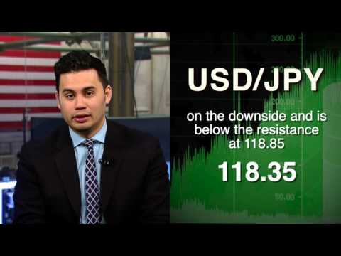 01/25: Stocks soft to start week, USD bullish