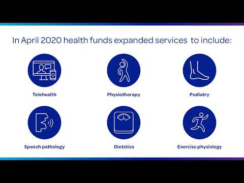 Telehealth And Private Health Insurance During COVID-19