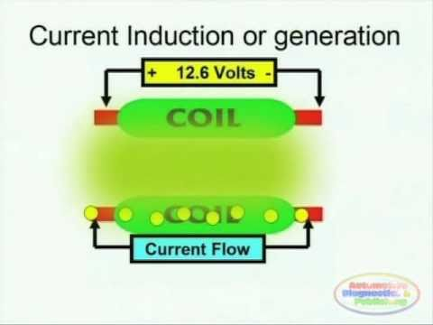 current induction wiring diagram current induction wiring diagram