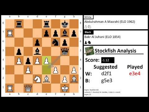 Abdulrahman A Masrahi vs Bakr Al Juhani at World Rapid 2017 Round 4.65 in 2017.12.26
