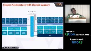 WSO2 : Containers In Production With Docker, Coreos, Kubernetes And Apache Stratos