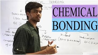 chemical bonding video lecture