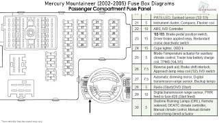 mercury mountaineer (2002-2005) fuse box diagrams - youtube  youtube