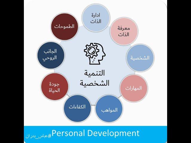 personal development plan خطة التنمية الشخصية