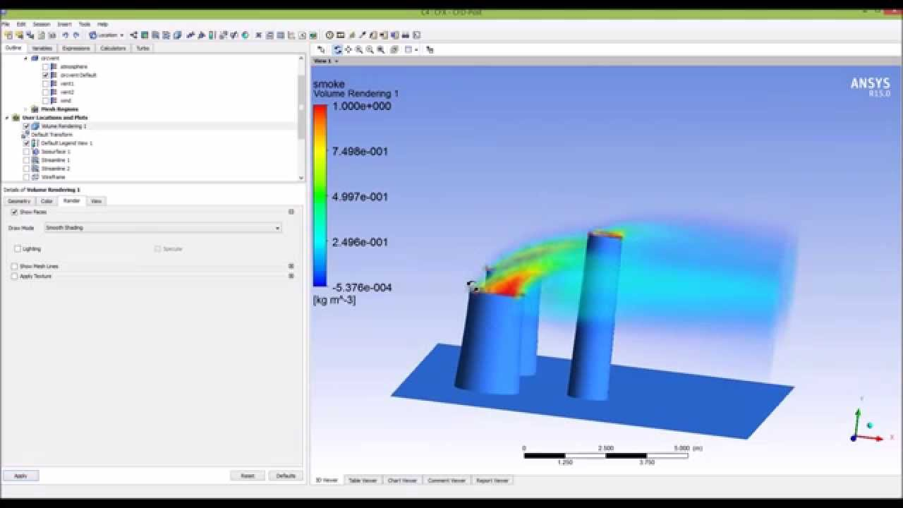Ansys Cfx Flow From A Chimney Part 1 3 Youtube
