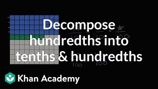 Decomposing Hundredths Into Tenths And Hundredths | 4th Grade | Khan Academy