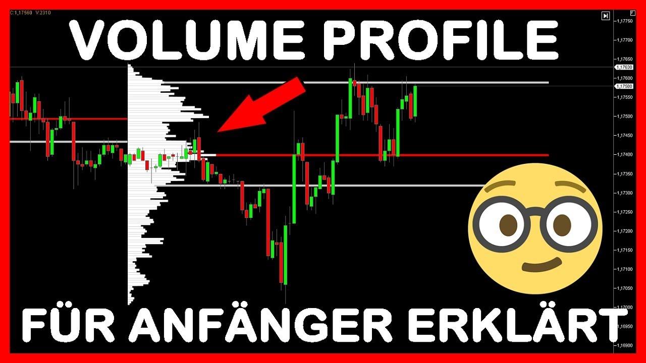 📌In 8 Minuten Volume Profile verstehen - Volumen Trading für Anfänger  erklärt