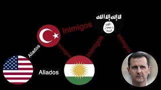 Quem luta contra quem na Síria?