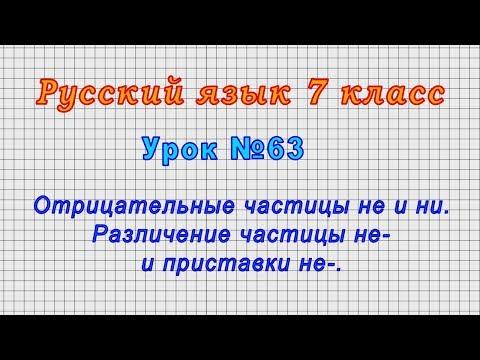 Русский язык 7 класс (Урок№63 - Отрицат. частицы не и ни. Различение частицы не- и приставки не-.)