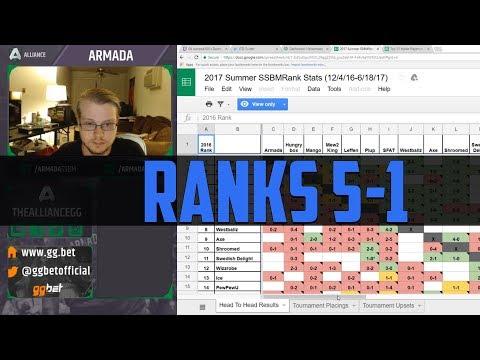 Armada's Top 15 SSBM Players of 2017 - Ranks 1-5