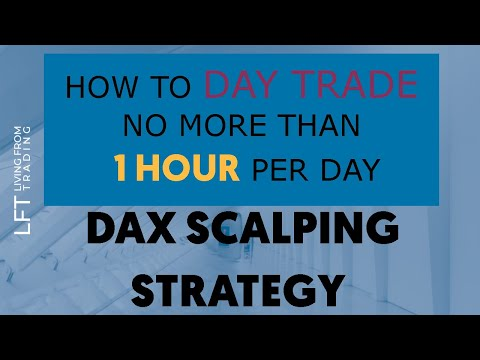 DAX Scalping Strategy – Day Trade no more than 1 hour a day