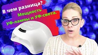 Гель оставаясь сырым вызывает аллергию А может гель уже сгорел в лампе Viktoriia Klopotova 52