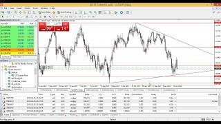 Analisa harian major pair Forex Edu support resistance h4 6 Februari 2018