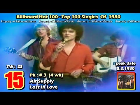 1980  USA Top 100 Songs of 1980 1080p HD