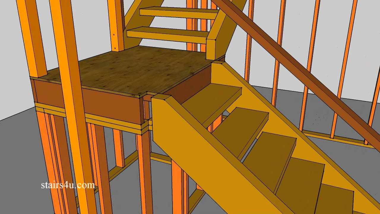 Build 4 X 4 Landing Newel Post Into Framing For Stronger Guardrails