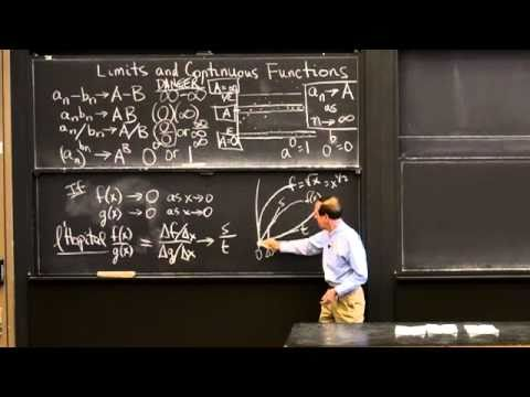 Limits and Continuous Functions | MIT Highlights of Calculus