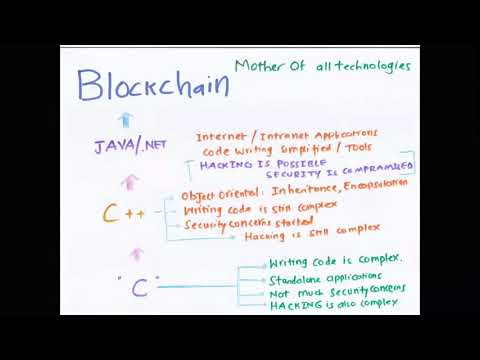 Blockchain Masterclass - 01