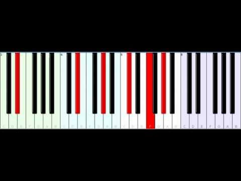 QUEEN - Somebody To Love - Piano Tutorial 1 (Tempo Original)