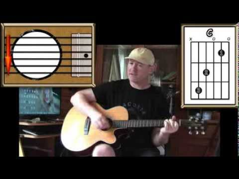 Panic - The Smiths - Acoustic Guitar Lesson