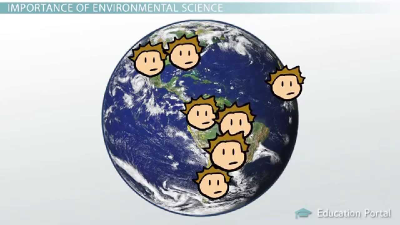 Environmental Science lab and field equipment - Earth and ... |Environmental Science Fields