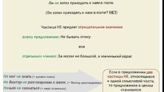 Выбор Е/И в частицах НЕ и НИ