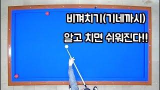 [Billiard/Ball Passes] 당구 빗겨치기(기네까시)를 잘치기 위한 몇 가지 꿀팁. 비껴치기의 발전된 스킬이 횡단샷!(Add English Subtitles)-아빌29