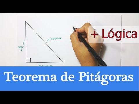 teorema-de-pitagoras-explicación-y-ejemplos