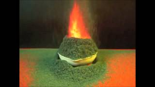 A compilation of a bunch of awesome videos for AP chem. Most equati...