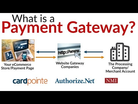 What is a Payment Gateway - 3 Ways To Use a Merchant Account Gateway
