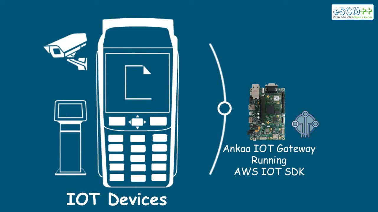 Build AWS IoT Gateway in 8 Hours with iMX6 SOM- Ankaa Kit