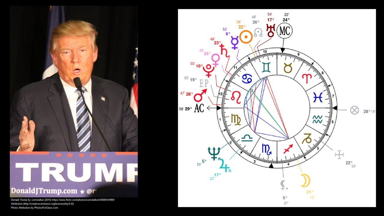 Donald trumps natal chart analysis and interpretation donald trumps natal chart analysis and interpretation astrology nvjuhfo Gallery