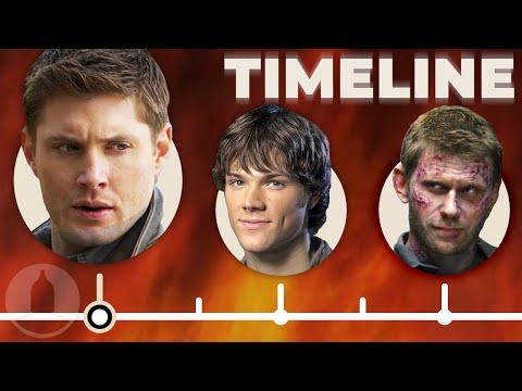 The Simplified Supernatural Timeline Part 1 (Seasons 1-5) | Cinematica
