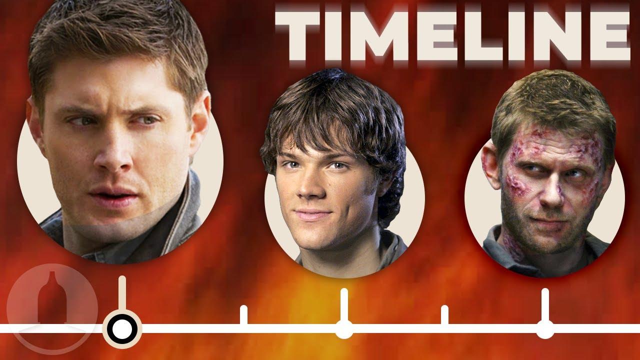 Download The Simplified Supernatural Timeline Part 1 (Seasons 1-5) | Cinematica