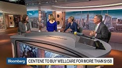 Centene to Purchase WellCare in More Than $15 Billion Cash, Stock Deal