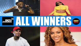 BET★ Awards 2020 - ALL WINNERS (Music) | Black Entertainment Television Awards 2020 | ChartExpress