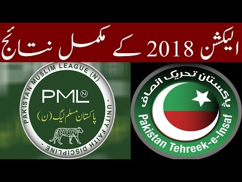 Election 2018 Unexpected Results   Special Transmission   Neo News