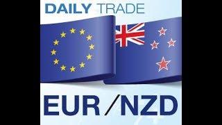 Forex wave trading gros setup sur EURNZD du 15 mai 2018 apprendre a trader
