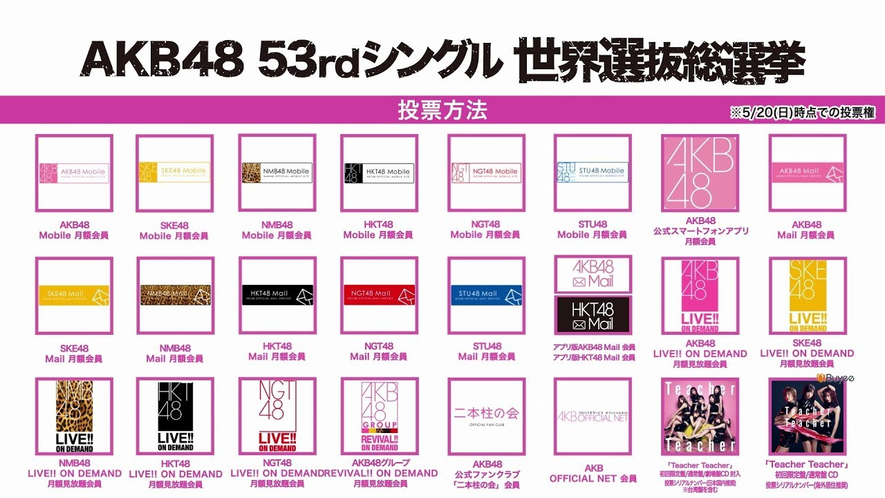 World Senbatsu General Election - Voting Method Explanation Video / AKB48  [Official]