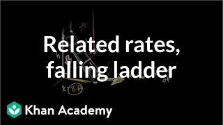 Related rates: Falling ladder | Applications of derivatives | AP Calculus AB | Khan Academy