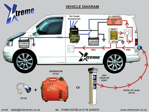 Wiring Diagram 12v Caravan Fridge The Split Charge Leisure Battery System In Our Vw T4 Youtube
