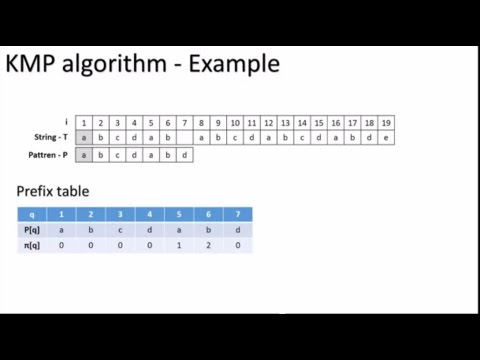 Knuth-Morris-Pratt algorithm for String Matching