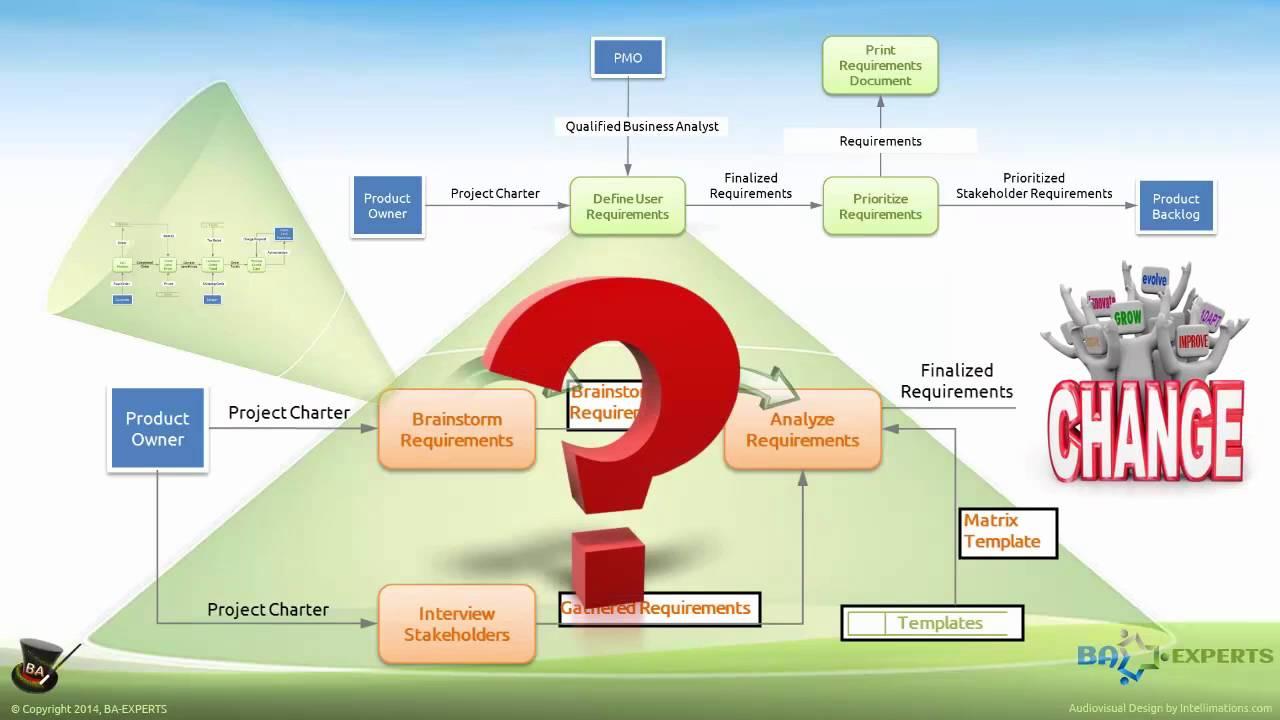 medium resolution of physical bu diagram