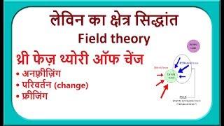 लेविन का क्षेत्र सिद्धांत Field theory