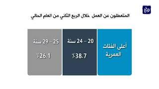 %18 معدل البطالة في المملكة خلال الربع الثاني - (18-10-2017)